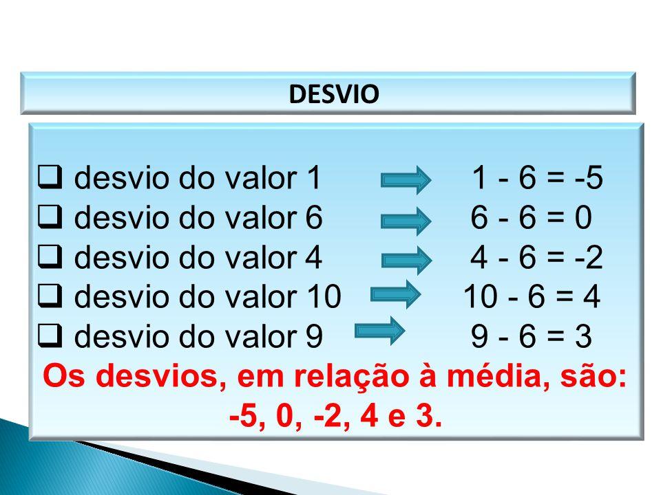 DESVIO  desvio do valor 1 1 - 6 = -5  desvio do valor 6 6 - 6 = 0  desvio do valor 4 4 - 6 = -2  desvio do valor 10 10 - 6 = 4  desvio do valor 9