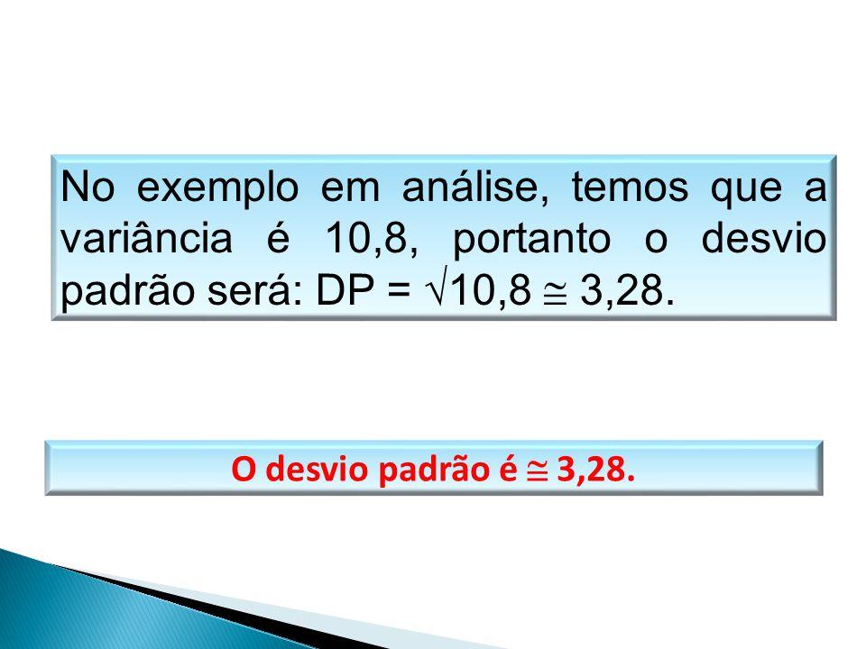 No exemplo em análise, temos que a variância é 10,8, portanto o desvio padrão será: DP =  10,8  3,28. O desvio padrão é  3,28. MATEMÁTICA, 1º Ano M