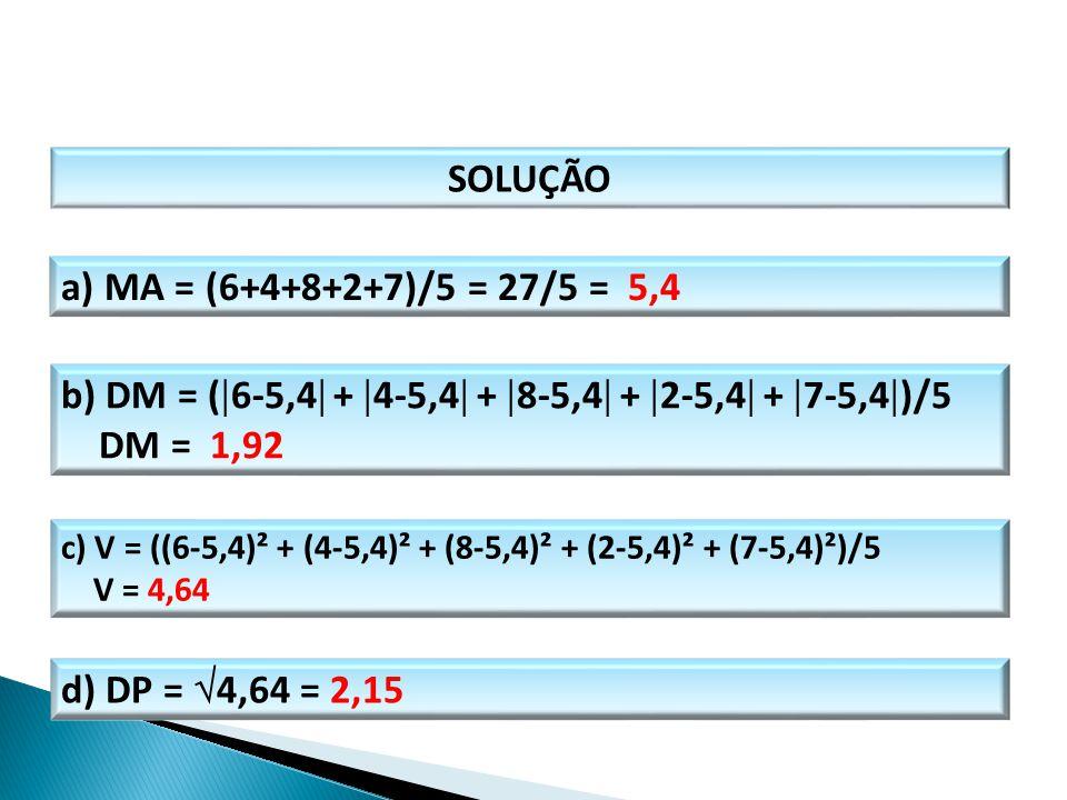 SOLUÇÃO d) DP =  4,64 = 2,15 a) MA = (6+4+8+2+7)/5 = 27/5 = 5,4 b) DM = (  6-5,4  +  4-5,4  +  8-5,4  +  2-5,4  +  7-5,4  )/5 DM = 1,92 c)