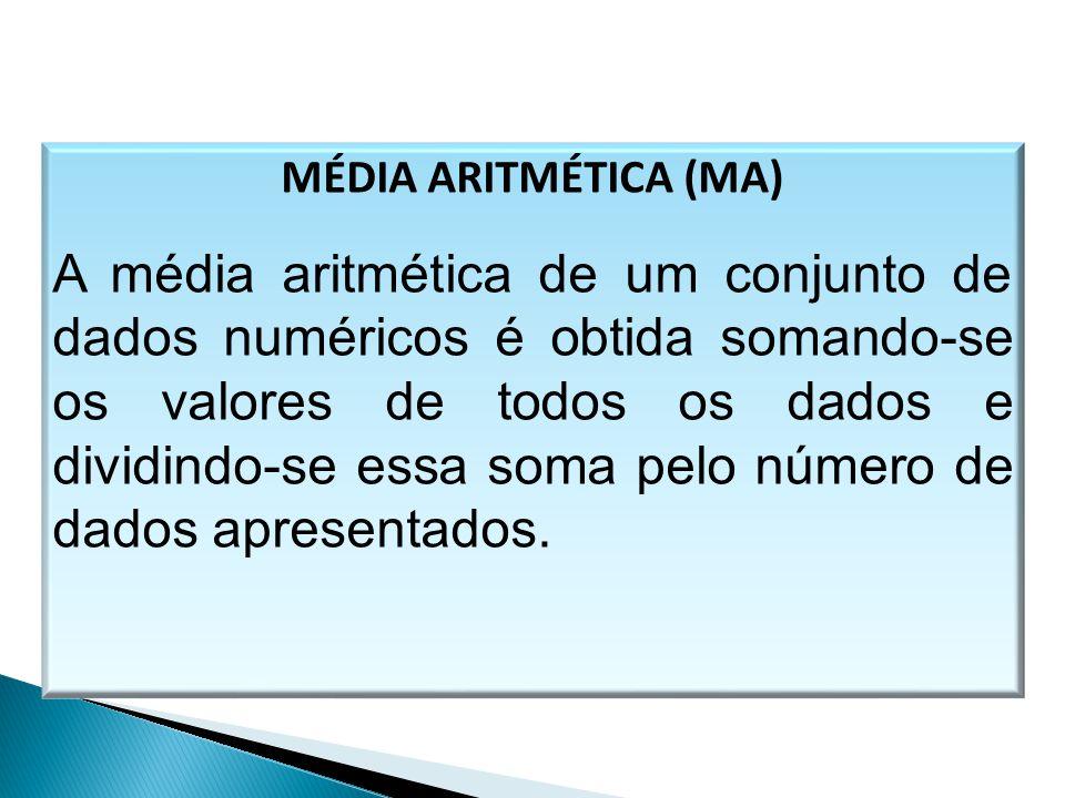 MÉDIA ARITMÉTICA (MA) A média aritmética de um conjunto de dados numéricos é obtida somando-se os valores de todos os dados e dividindo-se essa soma p