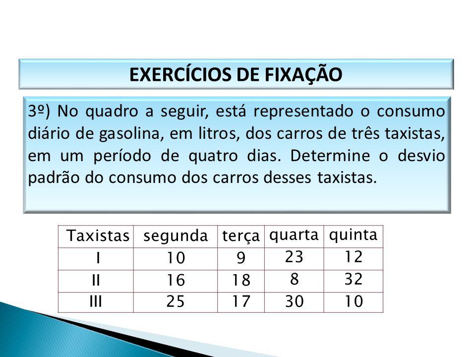 EXERCÍCIOS DE FIXAÇÃO 3º) No quadro a seguir, está representado o consumo diário de gasolina, em litros, dos carros de três taxistas, em um período de