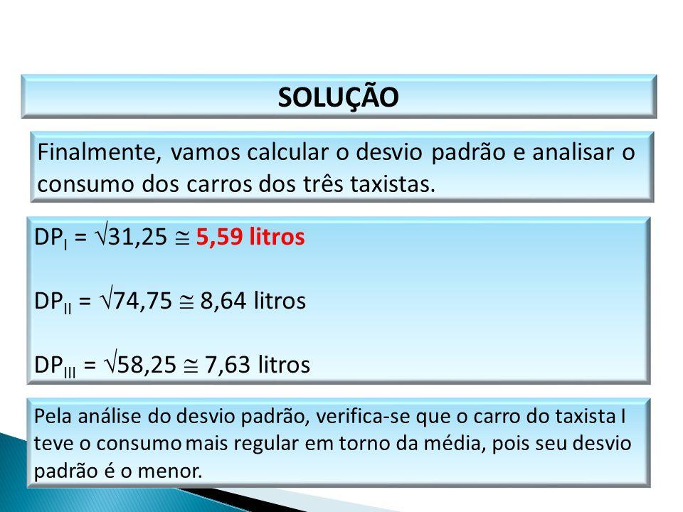SOLUÇÃO Finalmente, vamos calcular o desvio padrão e analisar o consumo dos carros dos três taxistas. DP I =  31,25  5,59 litros DP II =  74,75  8