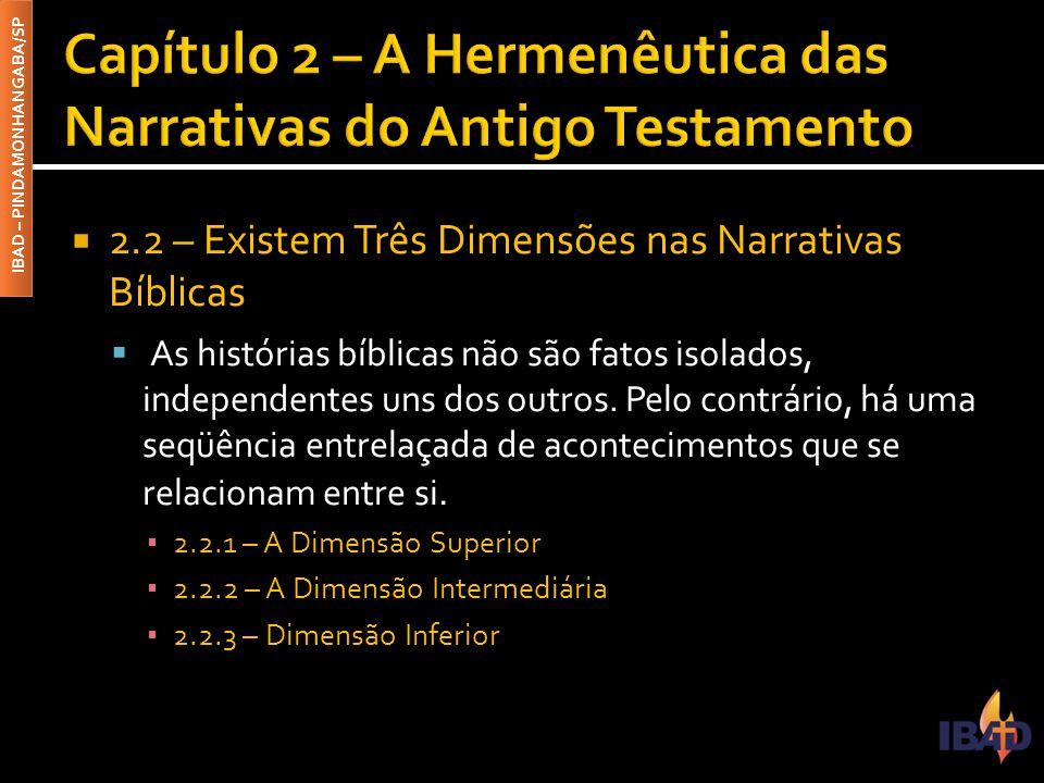 IBAD – PINDAMONHANGABA/SP  2.2 – Existem Três Dimensões nas Narrativas Bíblicas  As histórias bíblicas não são fatos isolados, independentes uns dos