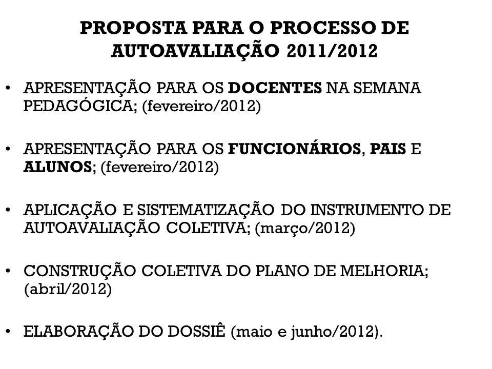 PROPOSTA PARA O PROCESSO DE AUTOAVALIAÇÃO 2011/2012 APRESENTAÇÃO PARA OS DOCENTES NA SEMANA PEDAGÓGICA; (fevereiro/2012) APRESENTAÇÃO PARA OS FUNCIONÁRIOS, PAIS E ALUNOS; (fevereiro/2012) APLICAÇÃO E SISTEMATIZAÇÃO DO INSTRUMENTO DE AUTOAVALIAÇÃO COLETIVA; (março/2012) CONSTRUÇÃO COLETIVA DO PLANO DE MELHORIA; (abril/2012) ELABORAÇÃO DO DOSSIÊ (maio e junho/2012 ).