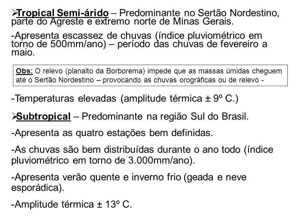  Tropical Semi-árido – Predominante no Sertão Nordestino, parte do Agreste e extremo norte de Minas Gerais.