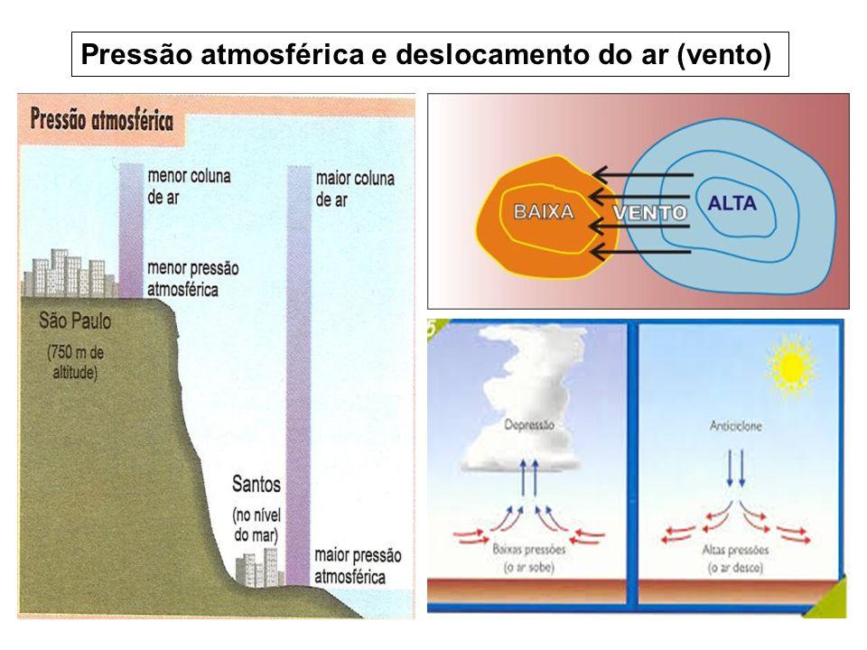 Pressão atmosférica e deslocamento do ar (vento)