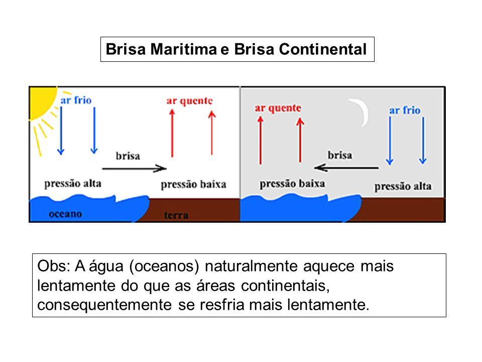 Brisa Maritima e Brisa Continental Obs: A água (oceanos) naturalmente aquece mais lentamente do que as áreas continentais, consequentemente se resfria mais lentamente.
