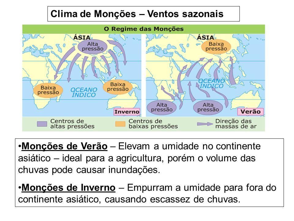 Clima de Monções – Ventos sazonais Monções de Verão – Elevam a umidade no continente asiático – ideal para a agricultura, porém o volume das chuvas pode causar inundações.