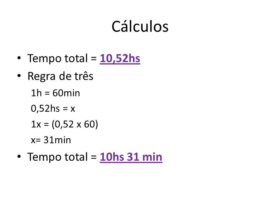 Cálculos Tempo total = 10,52hs Regra de três 1h = 60min 0,52hs = x 1x = (0,52 x 60) x= 31min Tempo total = 10hs 31 min