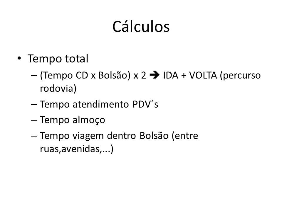 Cálculos Tempo total – (Tempo CD x Bolsão) x 2  IDA + VOLTA (percurso rodovia) – Tempo atendimento PDV´s – Tempo almoço – Tempo viagem dentro Bolsão (entre ruas,avenidas,...)