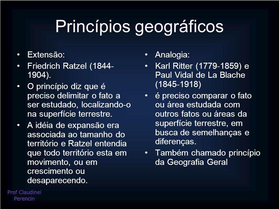 Princípios geográficos Extensão: Friedrich Ratzel (1844- 1904).