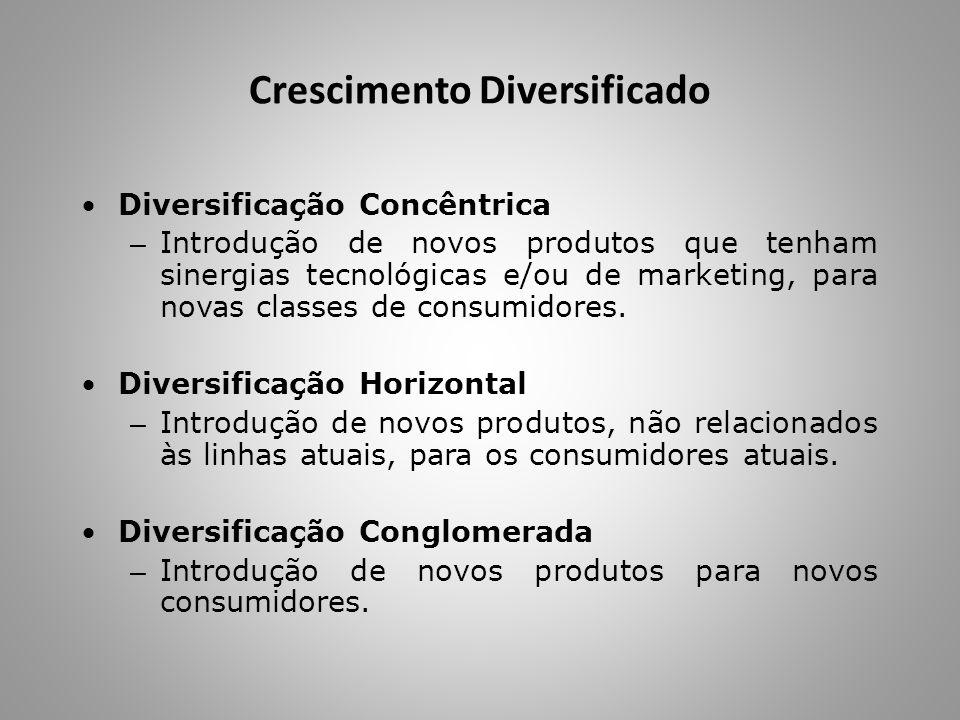 Crescimento Diversificado Diversificação Concêntrica – Introdução de novos produtos que tenham sinergias tecnológicas e/ou de marketing, para novas c