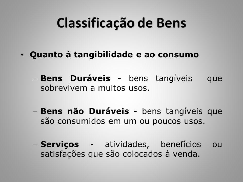 Classificação de Bens Quanto à tangibilidade e ao consumo – Bens Duráveis - bens tangíveis que sobrevivem a muitos usos. – Bens não Duráveis - bens ta