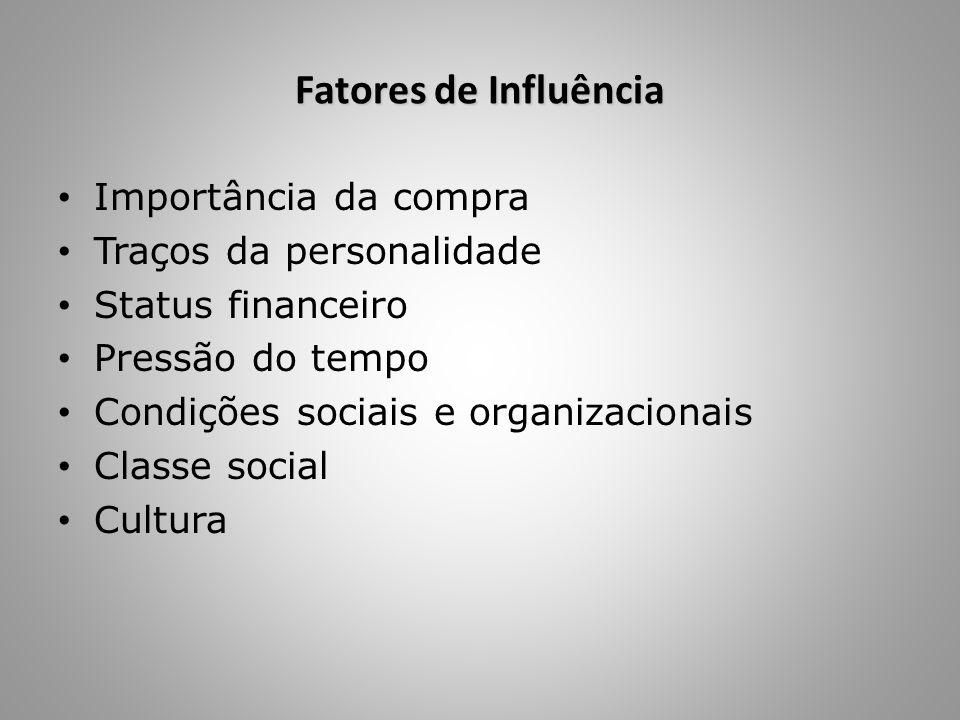 Fatores de Influência Importância da compra Traços da personalidade Status financeiro Pressão do tempo Condições sociais e organizacionais Classe soci