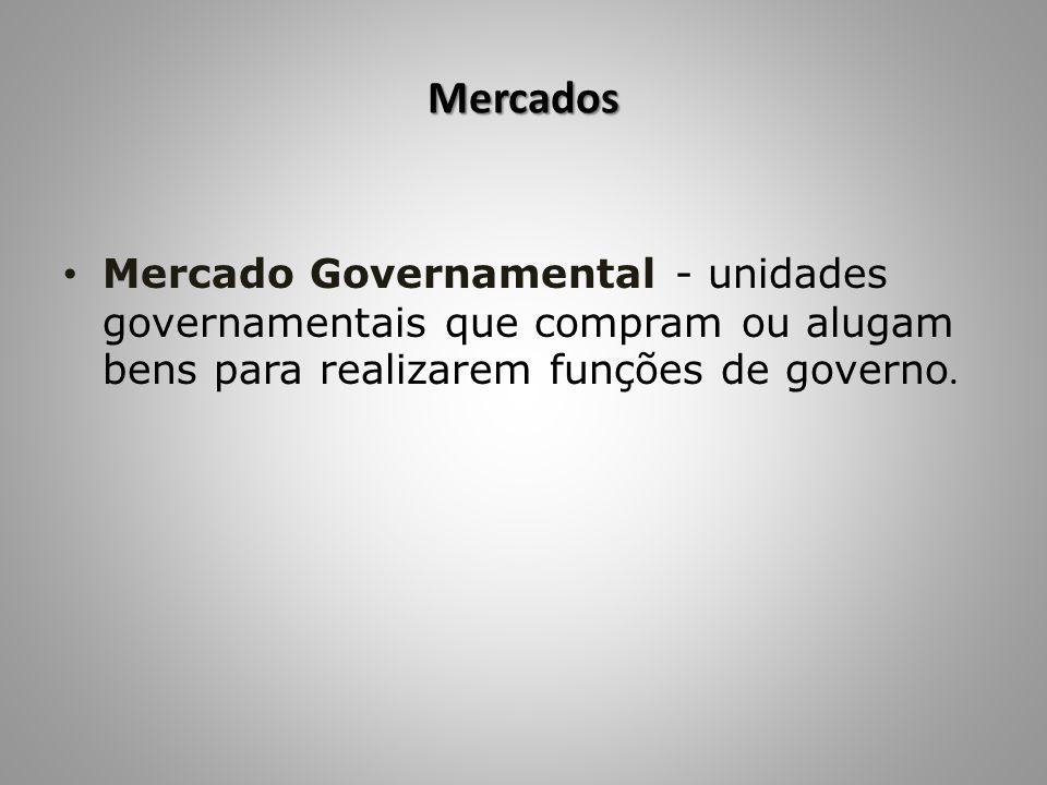 Mercados Mercado Governamental - unidades governamentais que compram ou alugam bens para realizarem funções de governo.