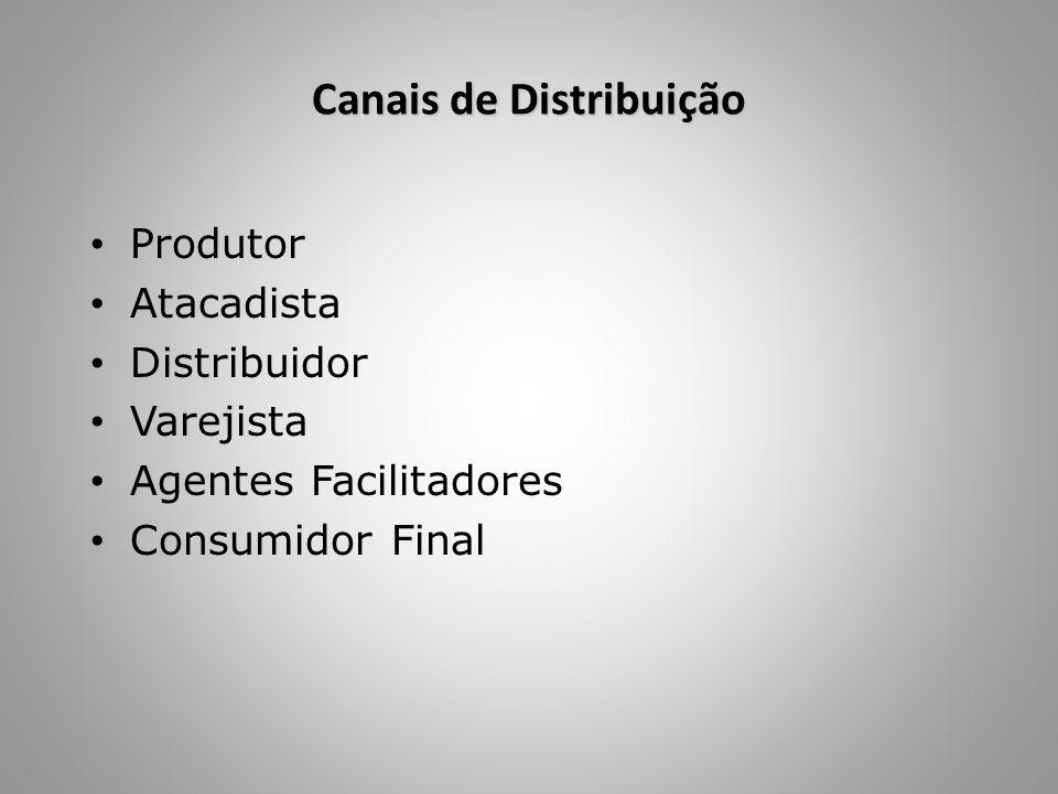 Canais de Distribuição Produtor Atacadista Distribuidor Varejista Agentes Facilitadores Consumidor Final