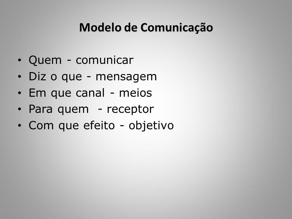 Modelo de Comunicação Quem - comunicar Diz o que - mensagem Em que canal - meios Para quem - receptor Com que efeito - objetivo