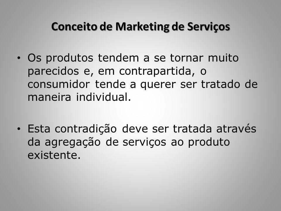 Crescimento Intensivo Penetração de Mercado – Aumento das vendas de seus produtos em seus mercados atuais através de um esforço mais agressivo de marketing.