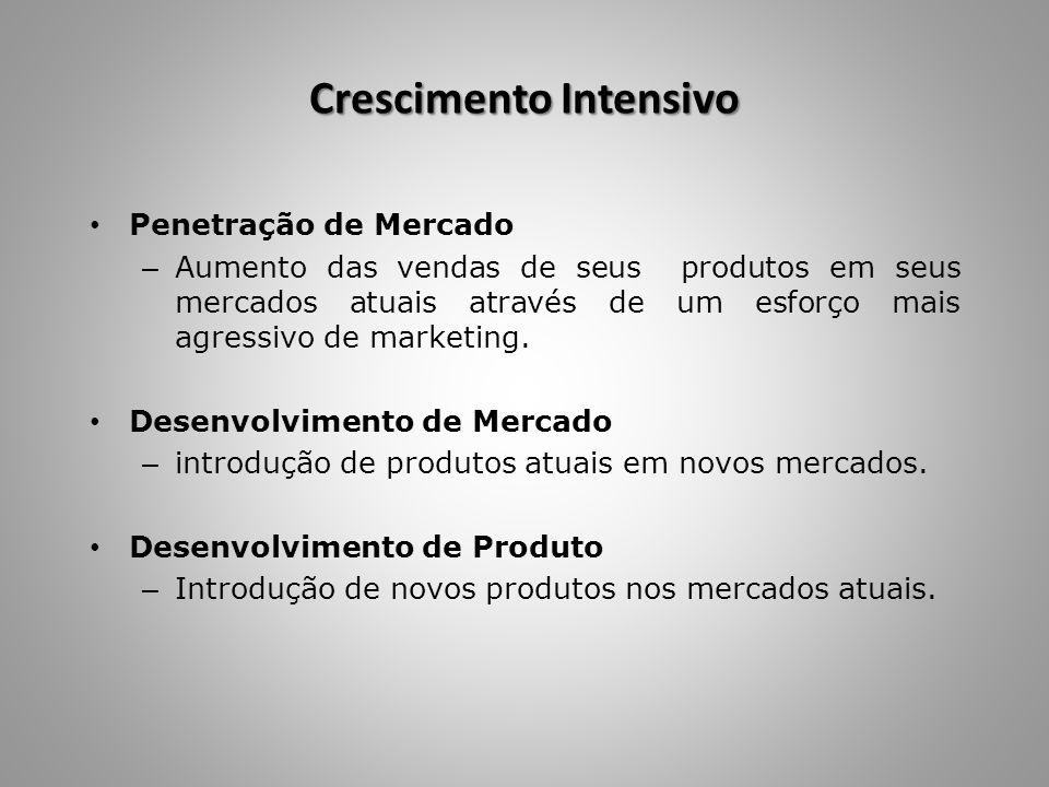 Ciclo de Vida do Produto Introdução - período de crescimento lento, à medida que o produto é introduzido no mercado.