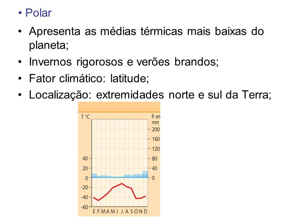 Polar Apresenta as médias térmicas mais baixas do planeta; Invernos rigorosos e verões brandos; Fator climático: latitude; Localização: extremidades norte e sul da Terra;