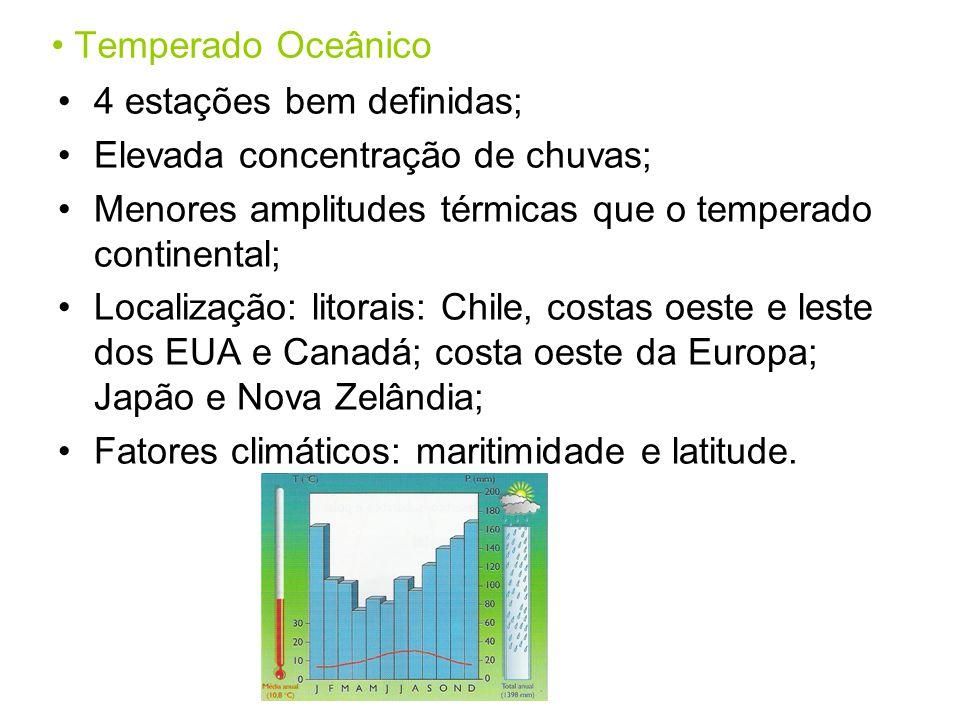 Temperado Oceânico 4 estações bem definidas; Elevada concentração de chuvas; Menores amplitudes térmicas que o temperado continental; Localização: litorais: Chile, costas oeste e leste dos EUA e Canadá; costa oeste da Europa; Japão e Nova Zelândia; Fatores climáticos: maritimidade e latitude.