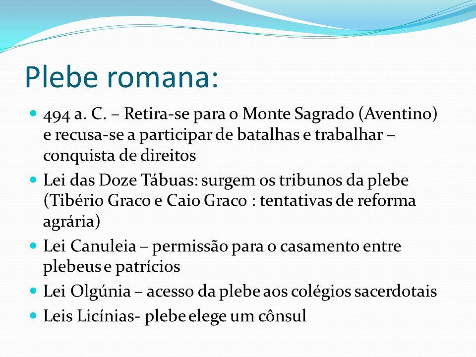Plebe romana: 494 a.C.