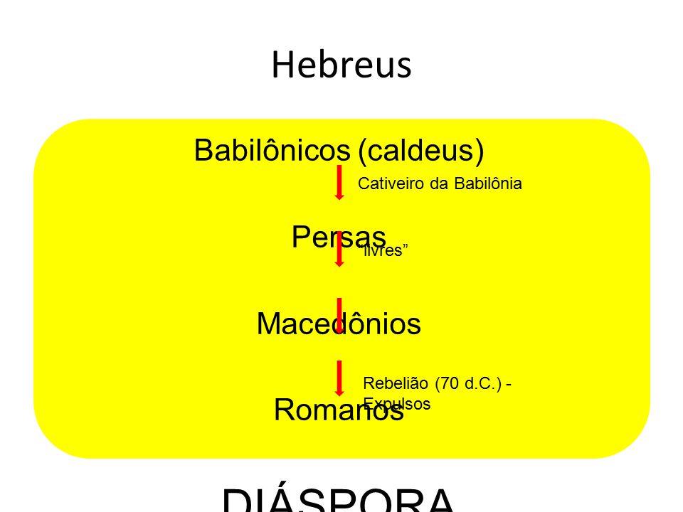 Hebreus Babilônicos (caldeus) Persas Macedônios Romanos DIÁSPORA Cativeiro da Babilônia livres Rebelião (70 d.C.) - Expulsos