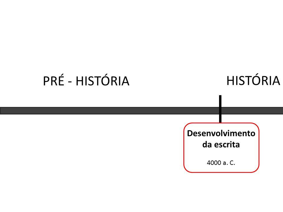 Desenvolvimento da escrita 4000 a. C. PRÉ - HISTÓRIA HISTÓRIA