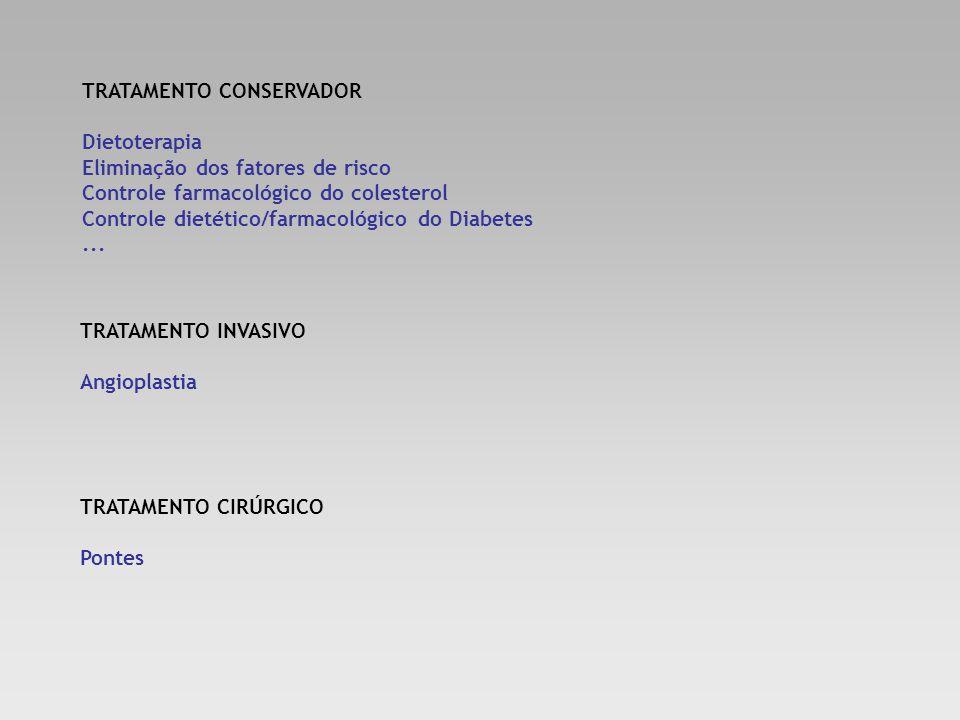 TRATAMENTO CONSERVADOR Dietoterapia Eliminação dos fatores de risco Controle farmacológico do colesterol Controle dietético/farmacológico do Diabetes.