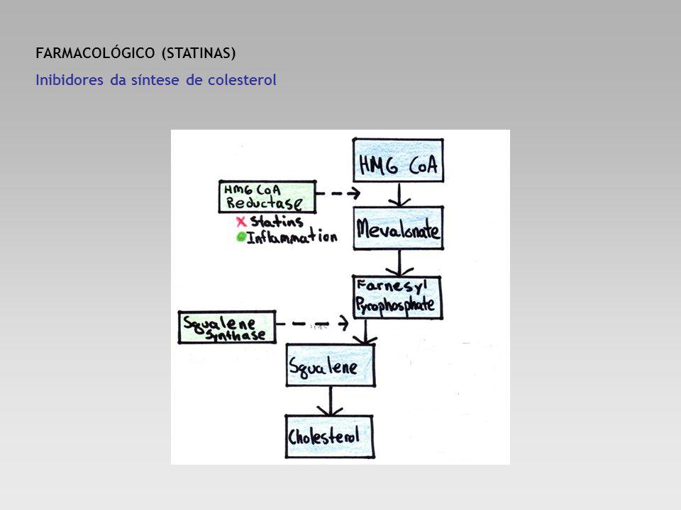 FARMACOLÓGICO (STATINAS) Inibidores da síntese de colesterol