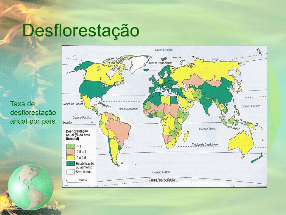 Desflorestação Taxa de desflorestação anual por país