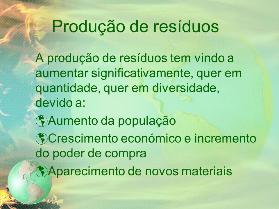Produção de resíduos A produção de resíduos tem vindo a aumentar significativamente, quer em quantidade, quer em diversidade, devido a:  Aumento da população  Crescimento económico e incremento do poder de compra  Aparecimento de novos materiais