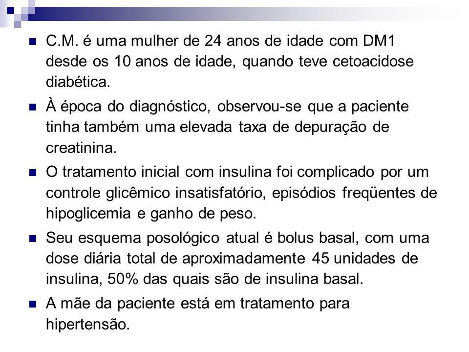 C.M. é uma mulher de 24 anos de idade com DM1 desde os 10 anos de idade, quando teve cetoacidose diabética. À época do diagnóstico, observou-se que a