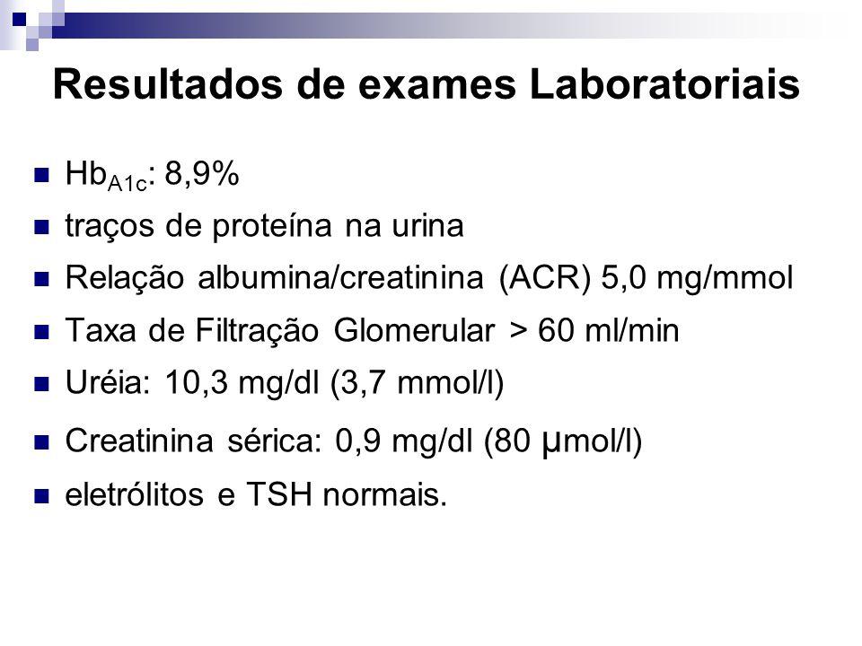 Resultados de exames Laboratoriais Hb A1c : 8,9% traços de proteína na urina Relação albumina/creatinina (ACR) 5,0 mg/mmol Taxa de Filtração Glomerula