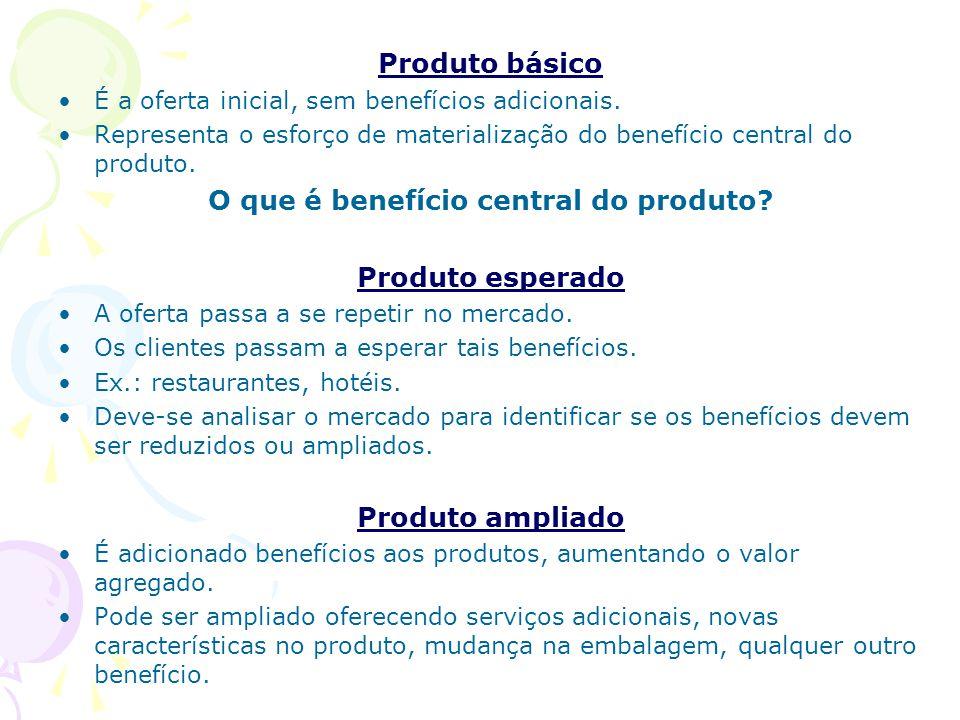 Produto básico É a oferta inicial, sem benefícios adicionais.