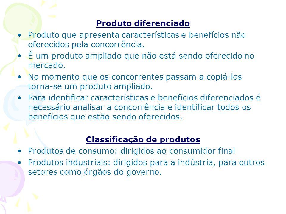 Produto diferenciado Produto que apresenta características e benefícios não oferecidos pela concorrência.