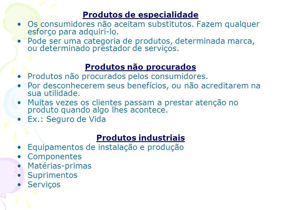 Produtos de especialidade Os consumidores não aceitam substitutos.