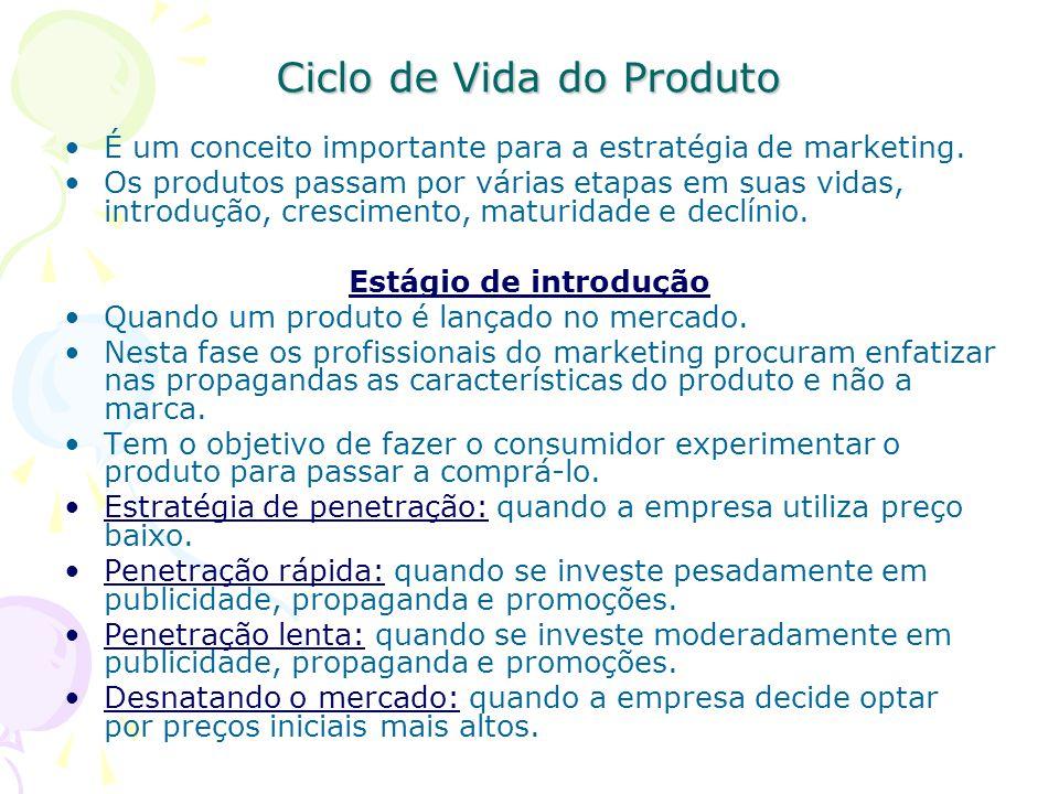 Ciclo de Vida do Produto É um conceito importante para a estratégia de marketing.