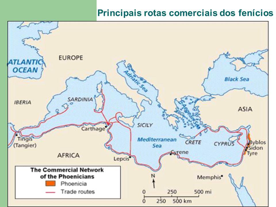 Principais rotas comerciais dos fenícios