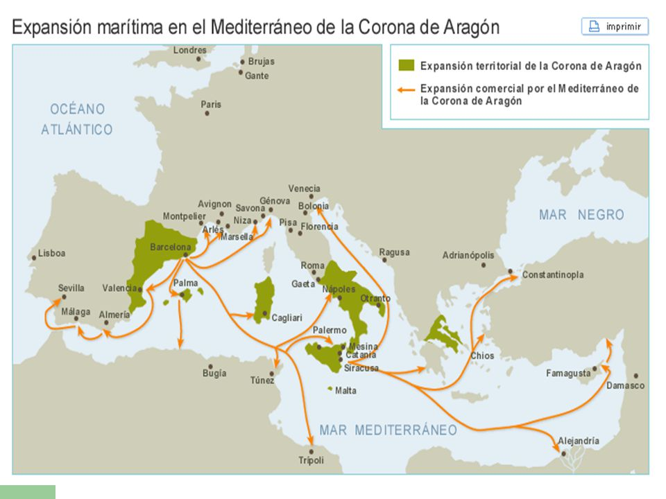 2. Principais fatores que justificam o êxito dos fenícios no comércio marítimo:
