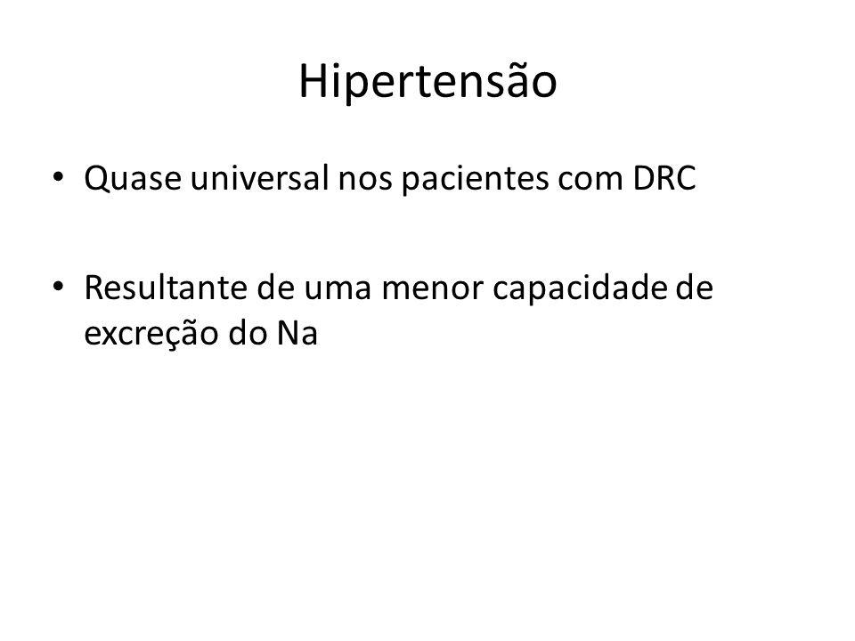 Hipertensão Quase universal nos pacientes com DRC Resultante de uma menor capacidade de excreção do Na