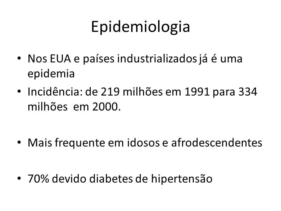 Epidemiologia Nos EUA e países industrializados já é uma epidemia Incidência: de 219 milhões em 1991 para 334 milhões em 2000.