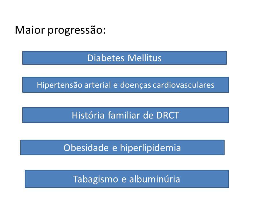 Maior progressão: Diabetes Mellitus Hipertensão arterial e doenças cardiovasculares História familiar de DRCT Obesidade e hiperlipidemia Tabagismo e albuminúria
