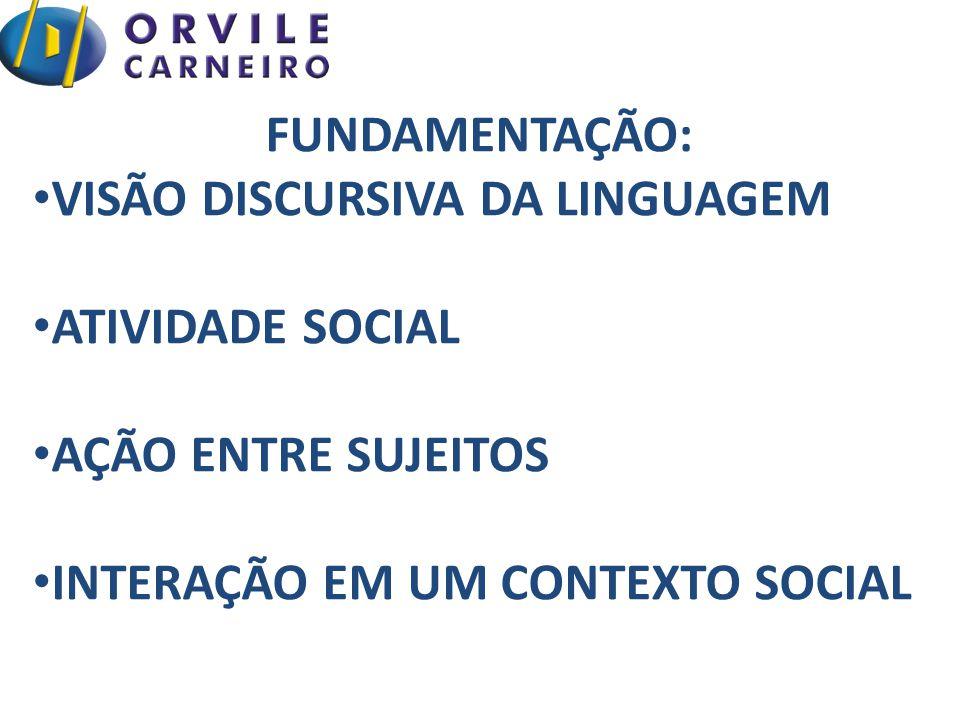 FUNDAMENTAÇÃO: VISÃO DISCURSIVA DA LINGUAGEM ATIVIDADE SOCIAL AÇÃO ENTRE SUJEITOS INTERAÇÃO EM UM CONTEXTO SOCIAL