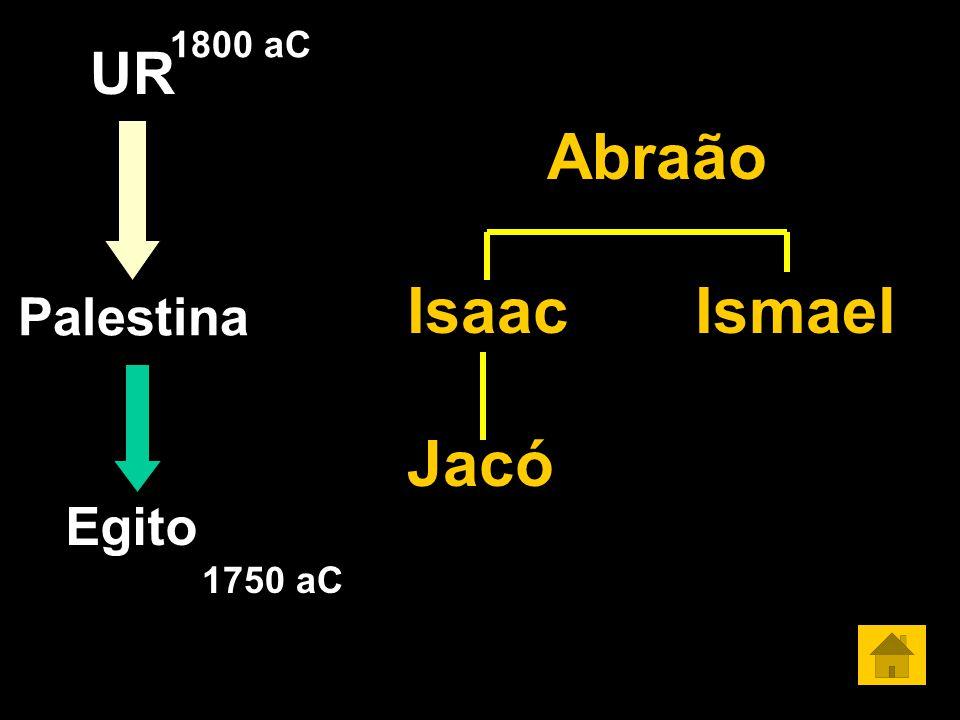 Abraão IsaacIsmael Jacó 1800 aC UR Egito Palestina 1750 aC