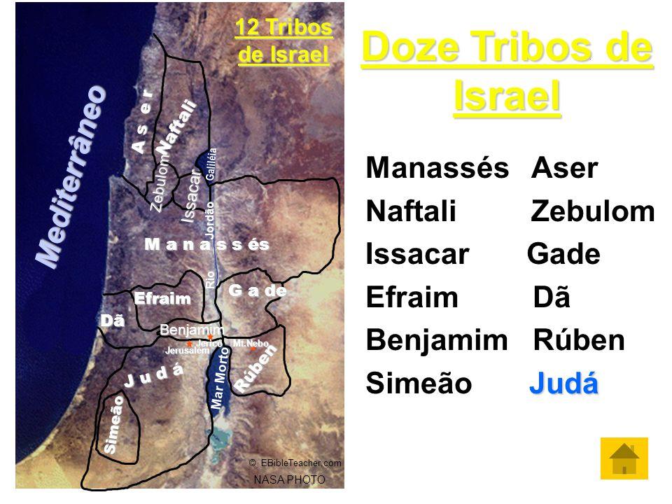 Twelve Tribes of Israel A s e r Simeão Naftali Zebulom Issacar Efraim M a n a s s és G a de Dã Rúben J u d á Benjamim Jerusalém Mar Morto Galiléia Rio