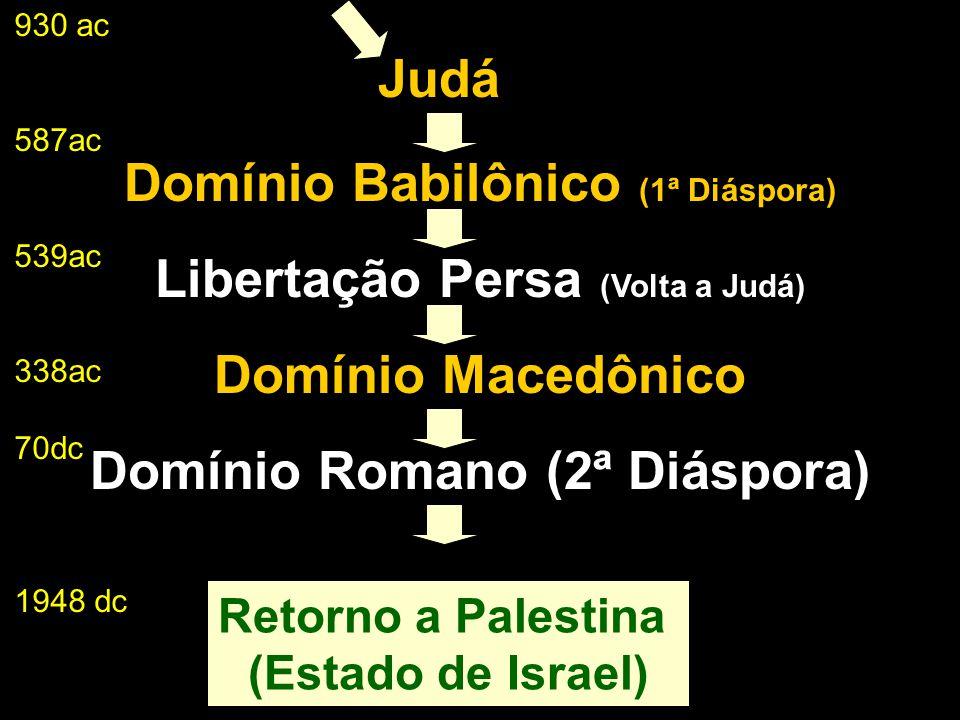 Domínio Babilônico (1ª Diáspora) Libertação Persa (Volta a Judá) Domínio Macedônico Domínio Romano (2ª Diáspora) Judá 930 ac 587ac 539ac 338ac 70dc 1948 dc Retorno a Palestina (Estado de Israel)