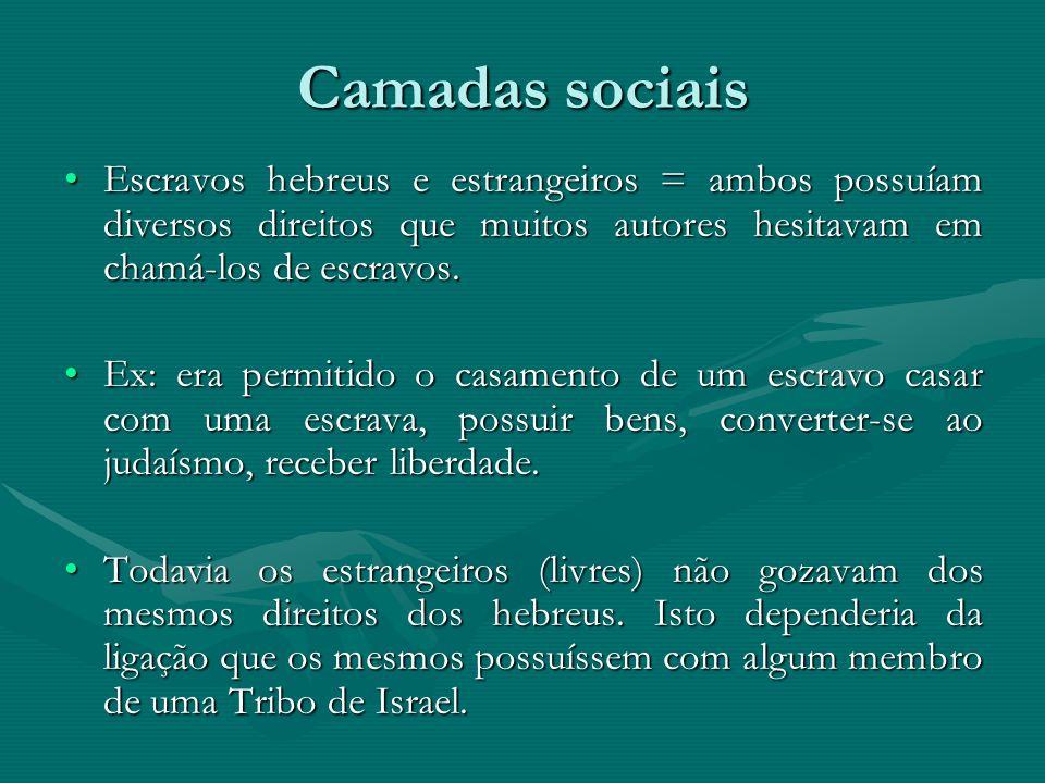 Camadas sociais Escravos hebreus e estrangeiros = ambos possuíam diversos direitos que muitos autores hesitavam em chamá-los de escravos.Escravos hebr
