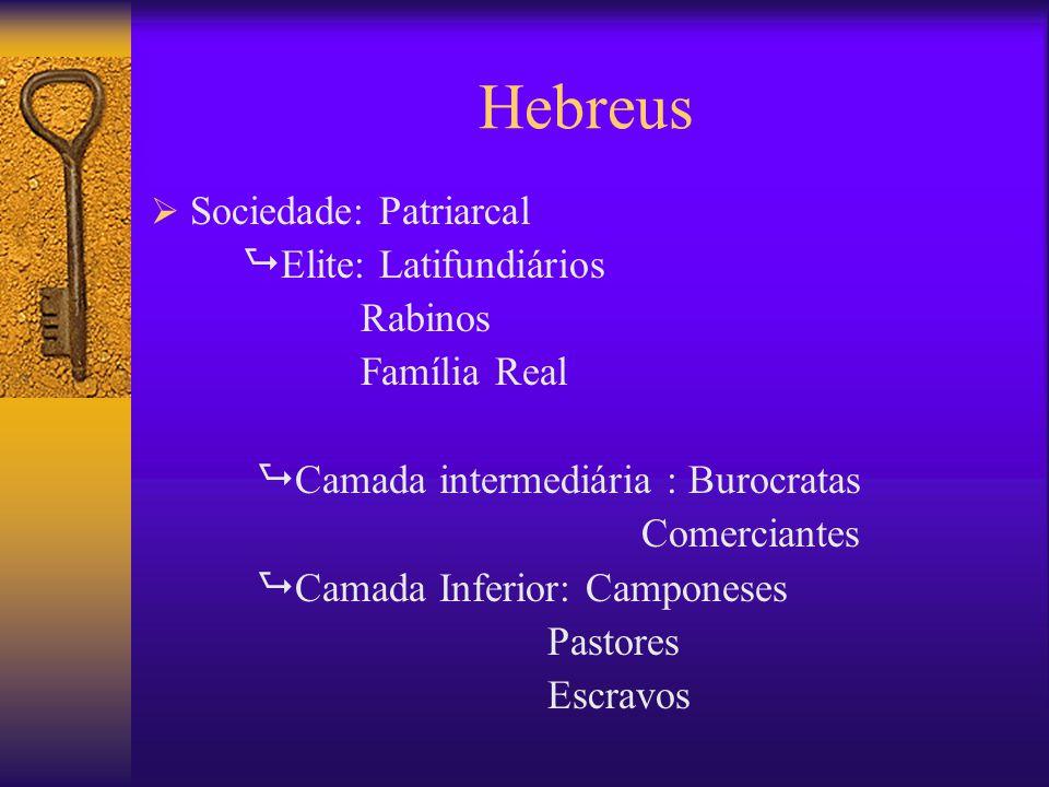 Hebreus  Sociedade: Patriarcal  Elite: Latifundiários Rabinos Família Real  Camada intermediária : Burocratas Comerciantes  Camada Inferior: Camponeses Pastores Escravos