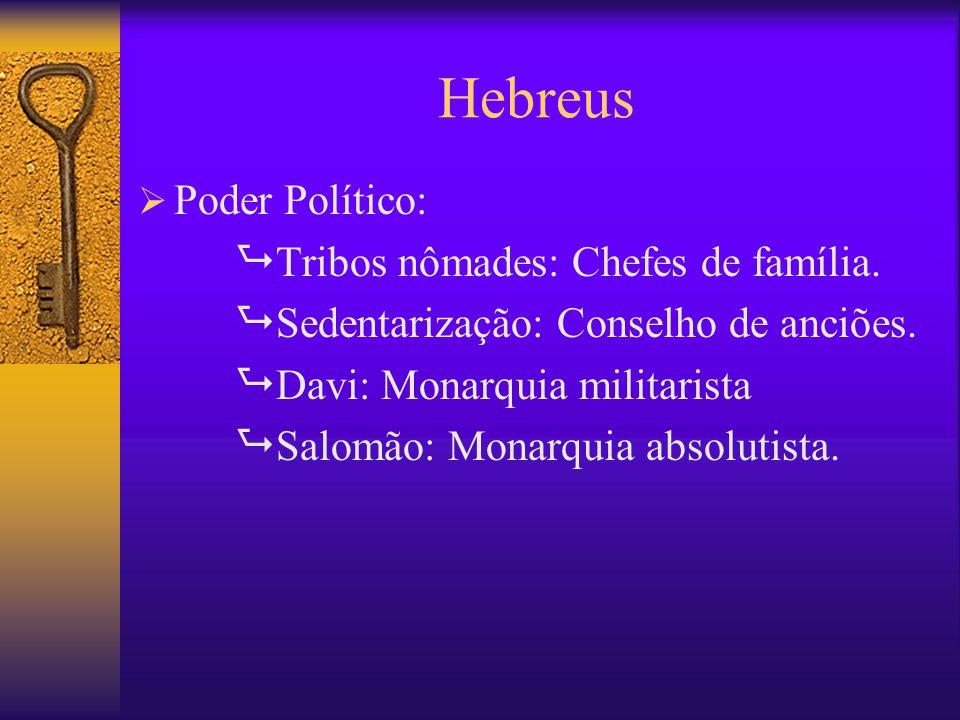 Hebreus  Poder Político:  Tribos nômades: Chefes de família.